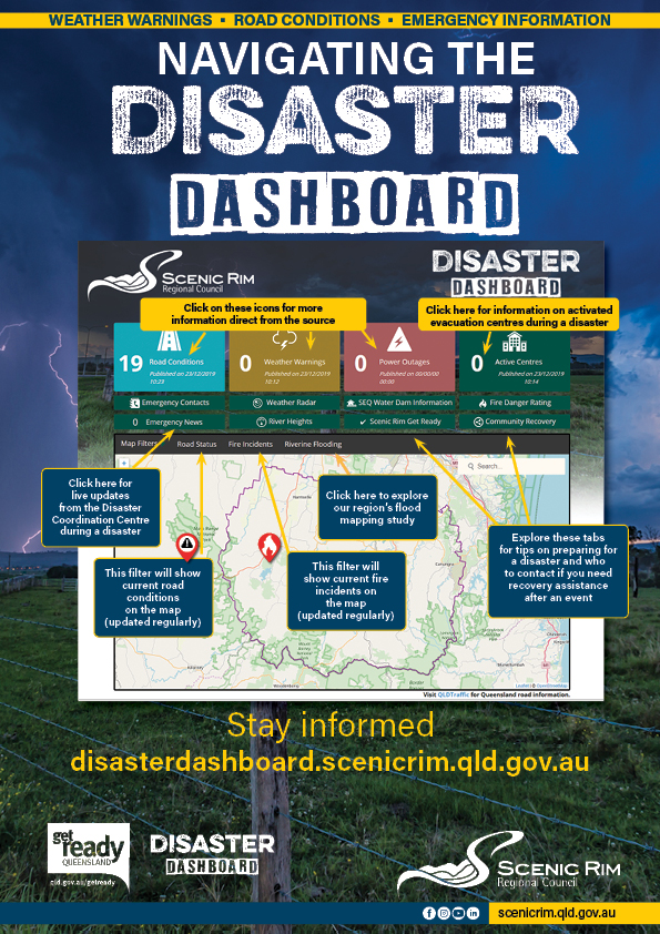 Navigating the Disaster Dashboard